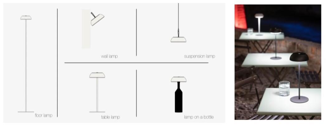 modelli lampade Float